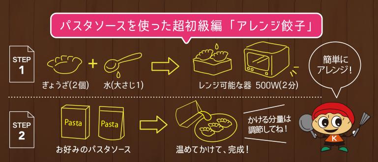 クッキング健太 パスタソースのアレンジ餃子編